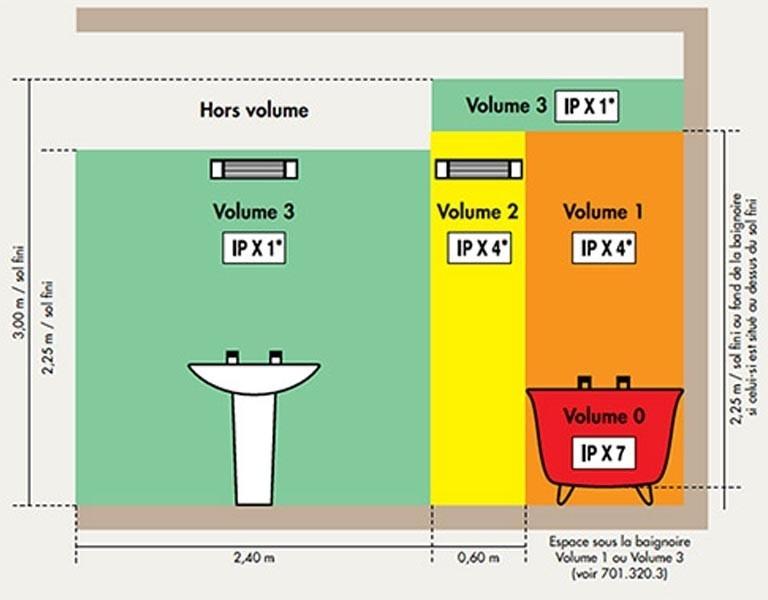 60cm Tube de chauffage /électrique pour chambres de culture 120W