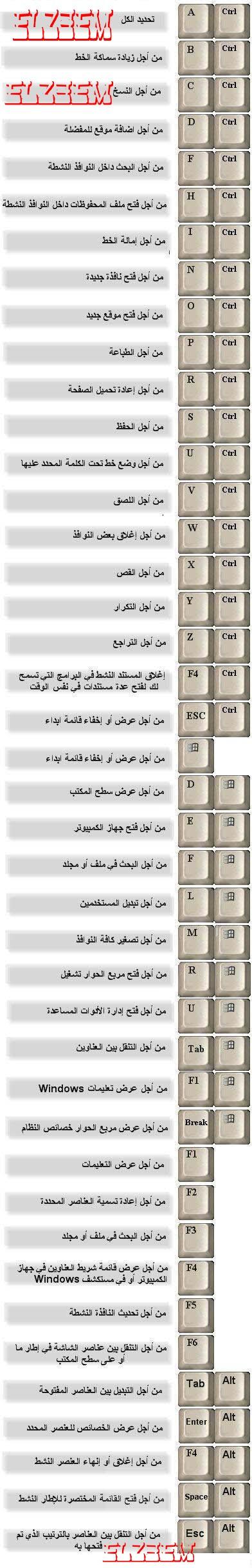 إختصارات المفاتيح c666aa10.jpg