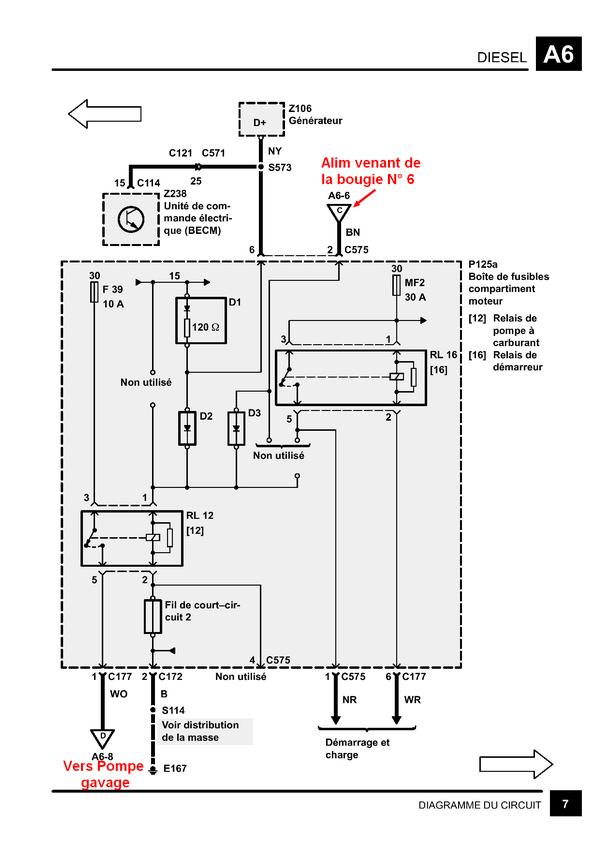 pompe de gavage et diodes boite fusibles