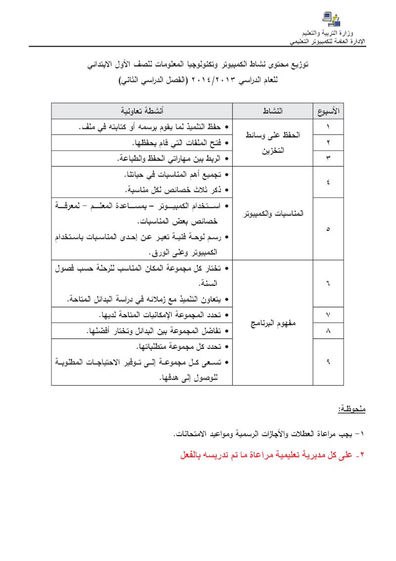 توزيع منهج الكمبيوتر للمرحلة الابتدائية الترم الثانى بعد الحذف والتعديل المنهاج  مصر comput10.png