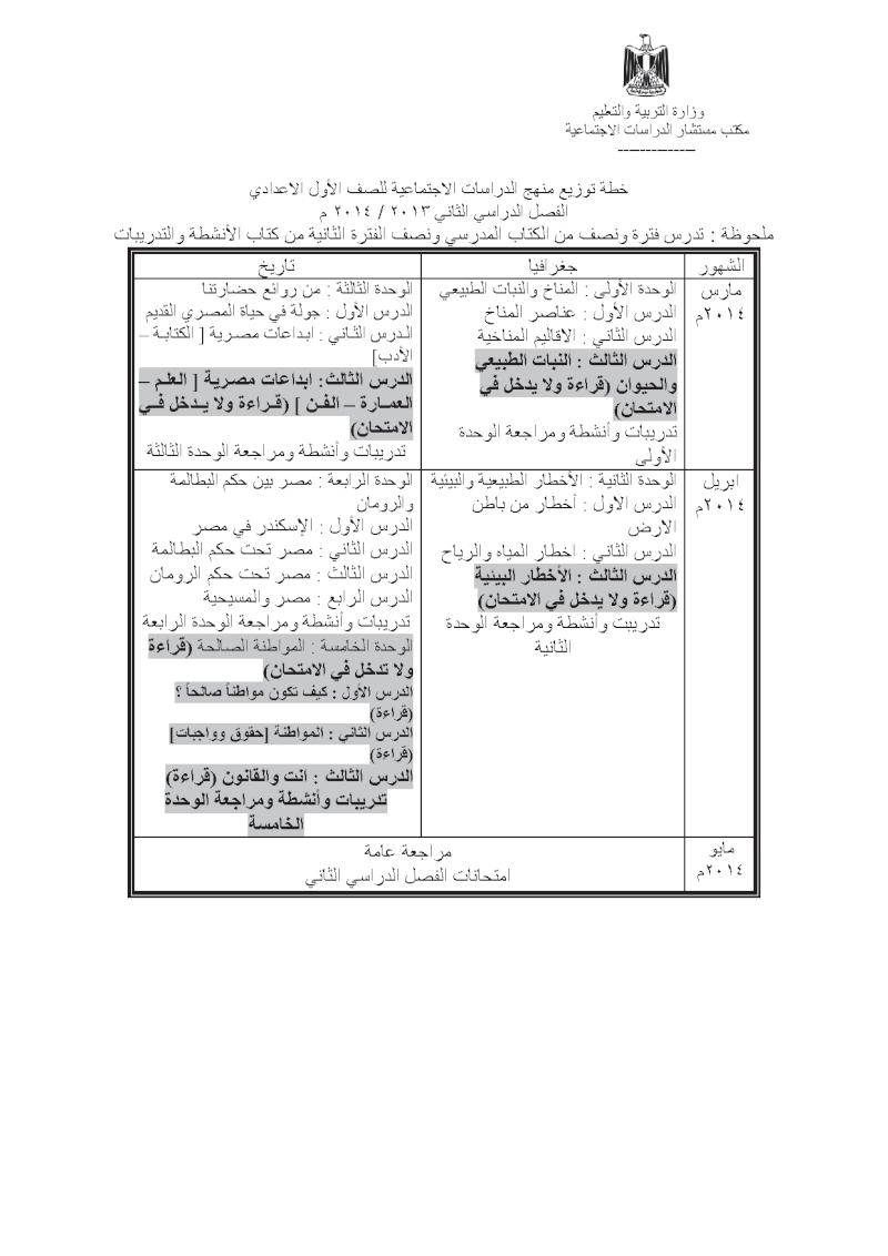 توزيع منهج الدراسات الاجتماعية للمرحلة الاعدادية الترم الثانى 2014 بعد الحذف مصر oooooo10.png