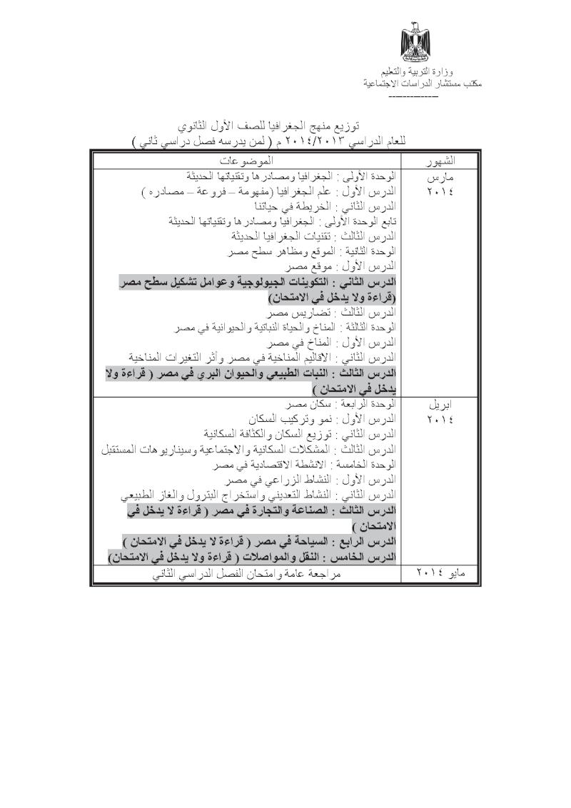 توزيع منهج التاريخ والجغرافيا للثانوية العامة بعد حذف جزء من المنهج مصر oooooo11.png