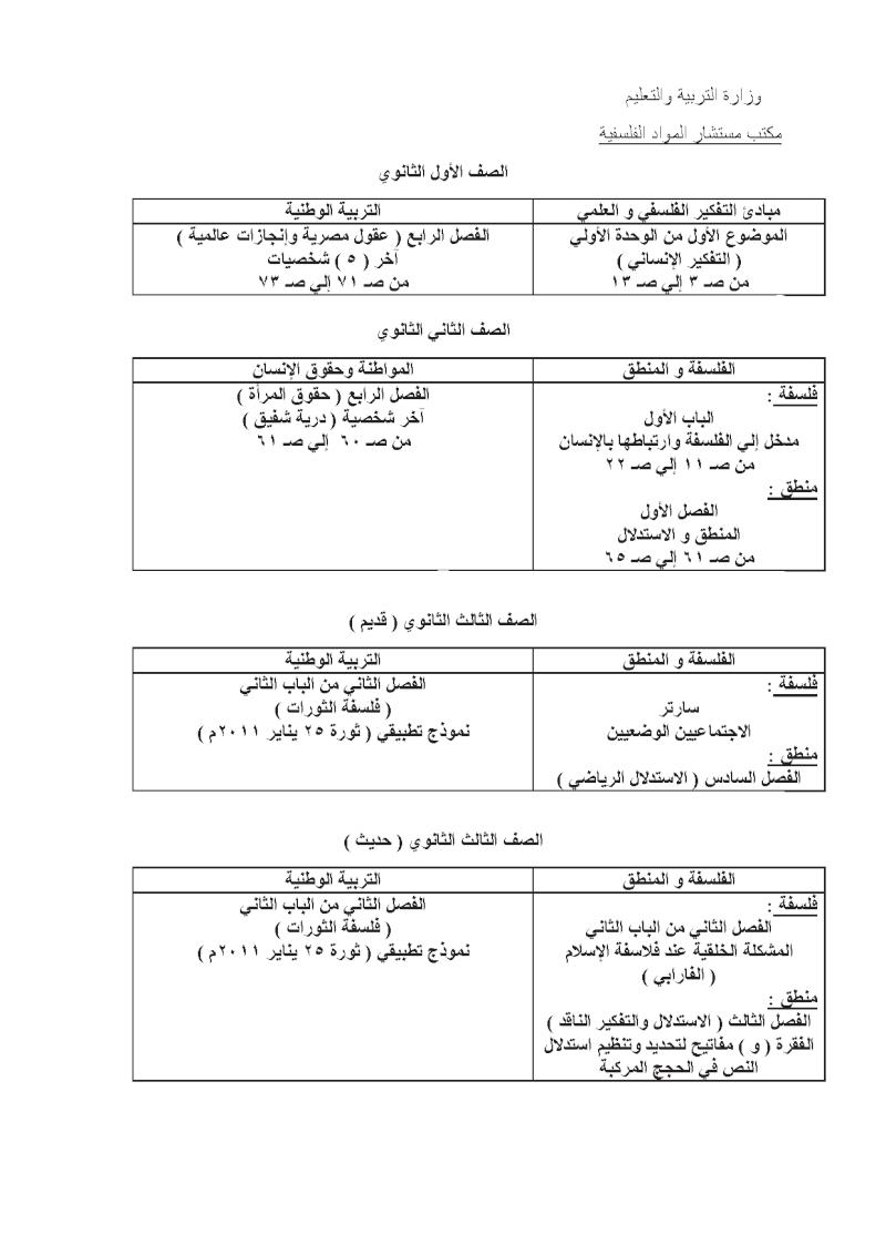 المحذوف من منهج الفلسفة والمنطق والمواطنة وحقوق الانسان للصف الثانى الثانوى مصر philos10.png