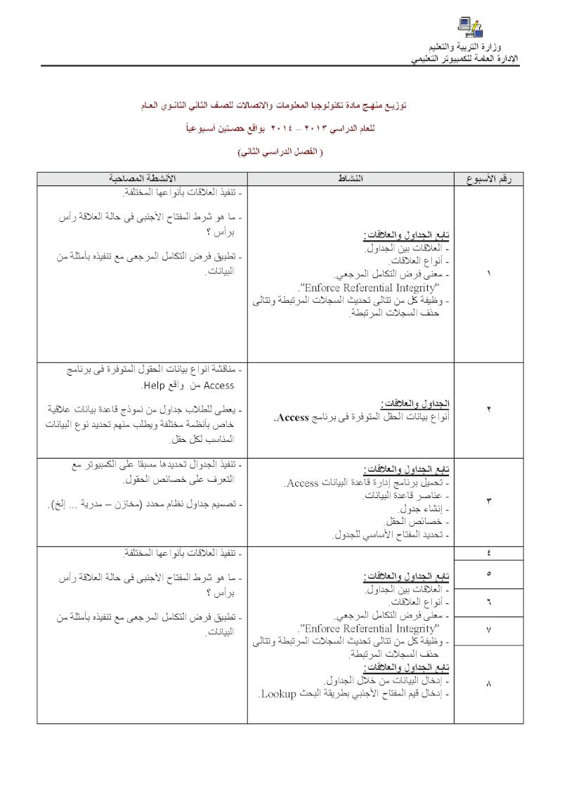 توزيع منهج الكمبيوتر للمرحلة الثانوية الترم الثانى بعد الحذف والتعديل المنهاج المصري uuousu11.png