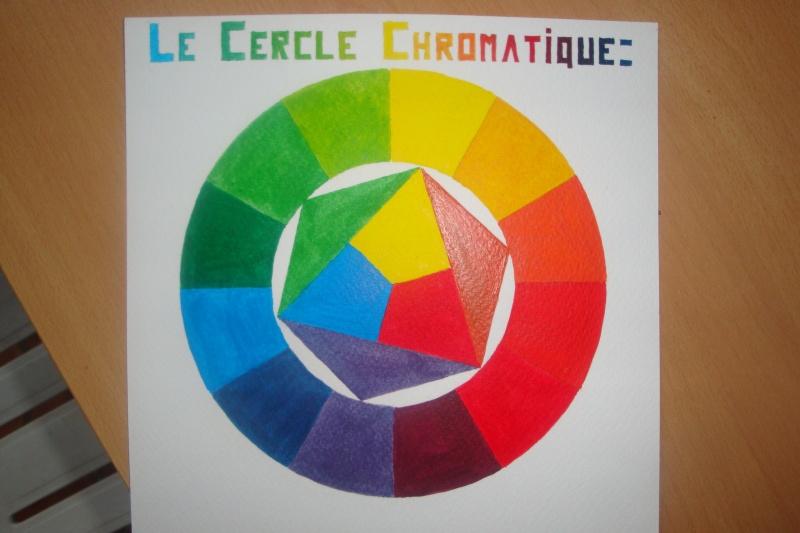 Cercle chromatique part 1 - Le cercle chromatique ...