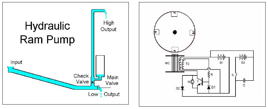 Circuito Motor Bedini : Cacharreo ver tema bedini motor o generador