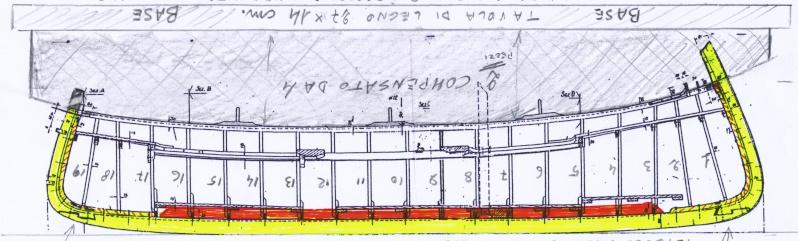 Piano di costruzione e passo passo costruzione gozzo for Piani di casa modello gratis