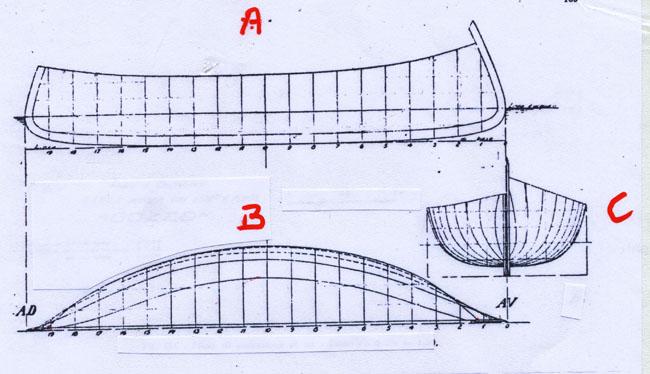 Piano di costruzione e passo passo costruzione gozzo for Piani di cupola pdf