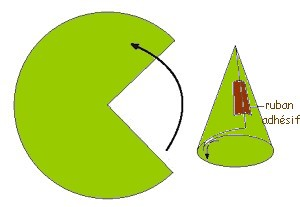 Que faire avec un cone de chantier