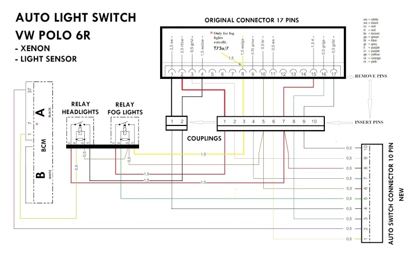 Wiring Diagram Vw Polo 1998 : Ciclo s polo r line tsi hp gr page uk