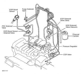 E320 Vacuum Diagram