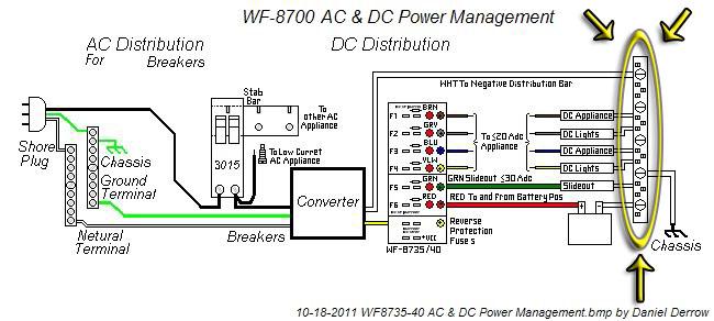 T816 Branchement D Un Onduleur Au Convertisseur Electrique Wfco Wf 8735pon 2001 Ford F350 Trailer Wiring Diagram